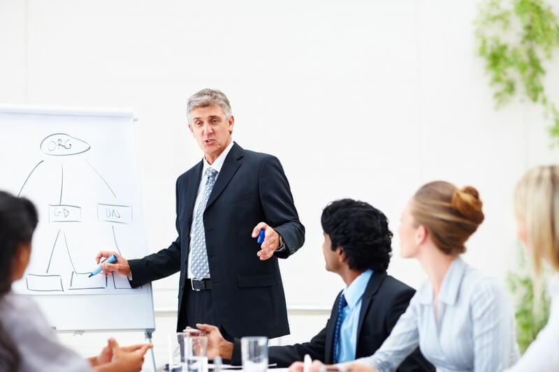 Hoe verloopt het volgen van een NLP opleiding?